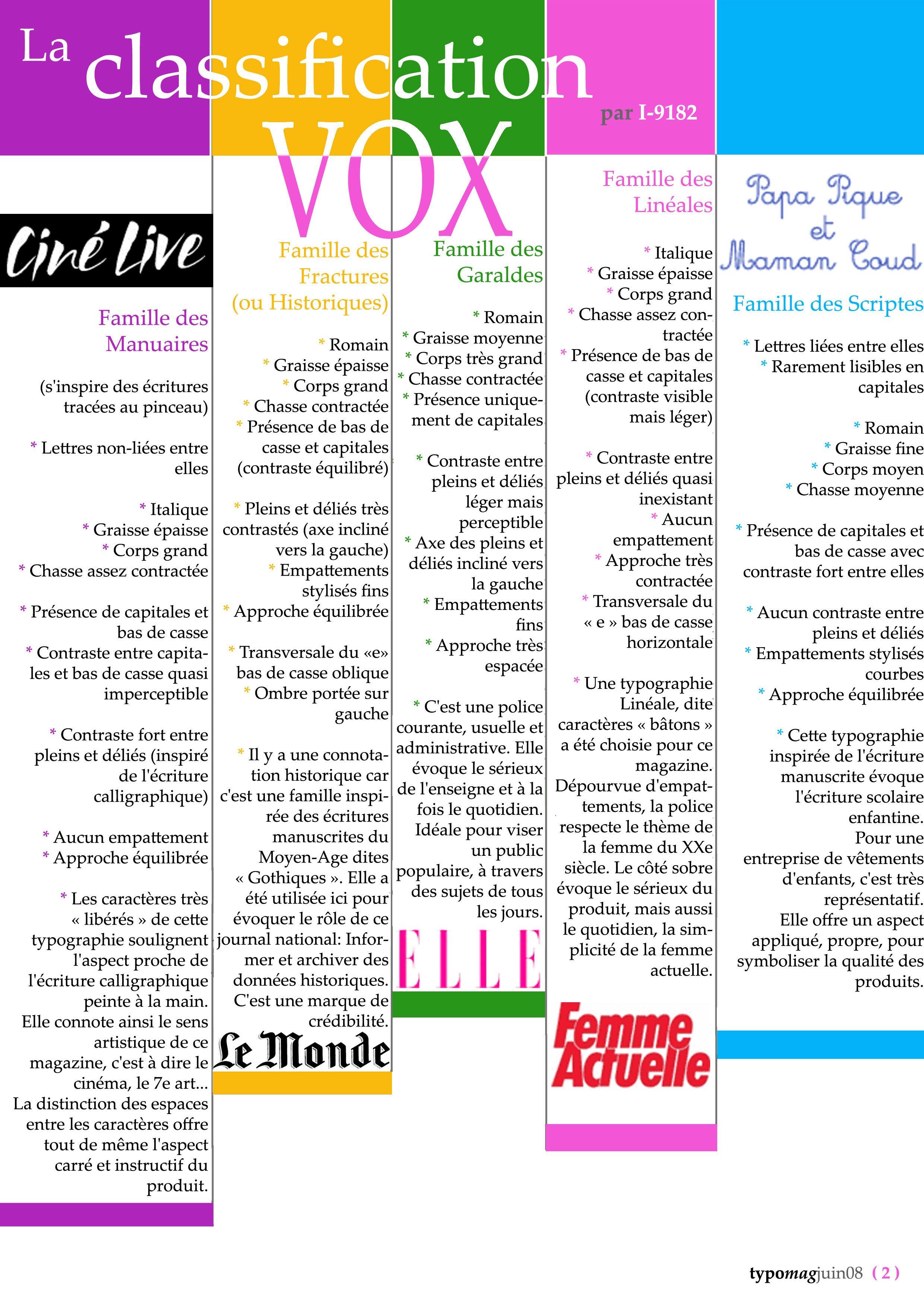 Les cours de design graphique design and the city for Cours de design